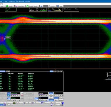 PicoSample4 histogram jitter